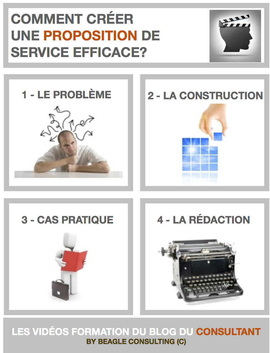 Formation Consultant Un Modele D Offre De Service Efficace
