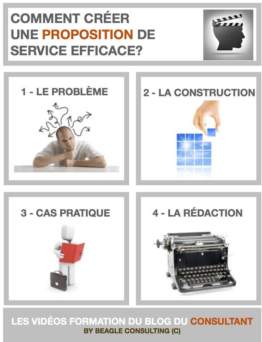ebook  demande d offre de service pdf