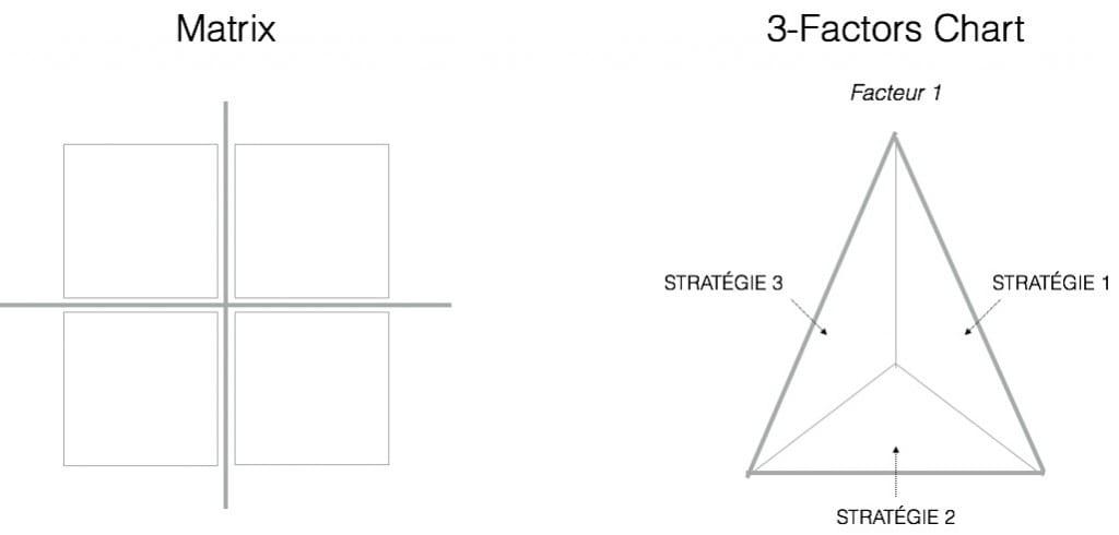 Chart Rationalisation XL