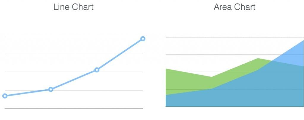 Chart Transition XL