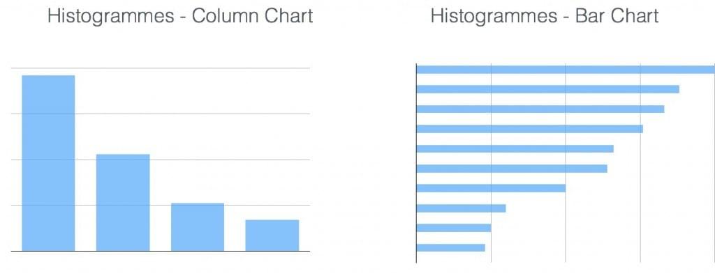 Chart comparaison XL