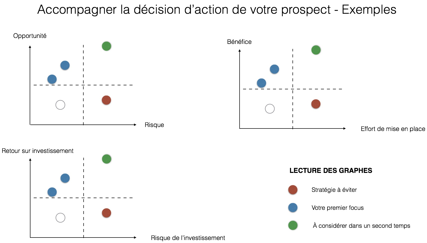 accompagner-une-decision-action